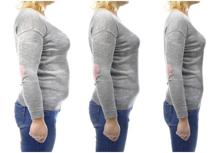 prevent weight gain with kidney beans